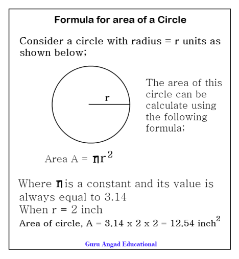 Area of a circle worksheets learn fractions the formula to find the area of a circle using its radius ccuart Gallery
